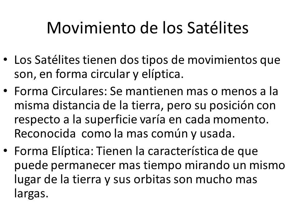 Movimiento de los Satélites Los Satélites tienen dos tipos de movimientos que son, en forma circular y elíptica. Forma Circulares: Se mantienen mas o