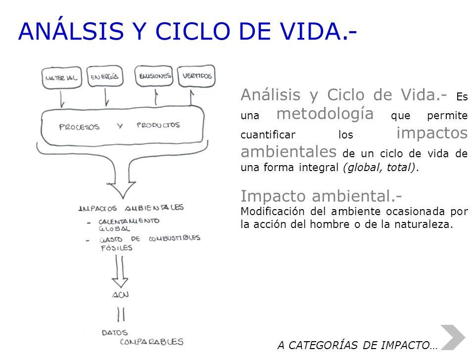 ANÁLSIS Y CICLO DE VIDA.- Análisis y Ciclo de Vida.- Es una metodología que permite cuantificar los impactos ambientales de un ciclo de vida de una fo