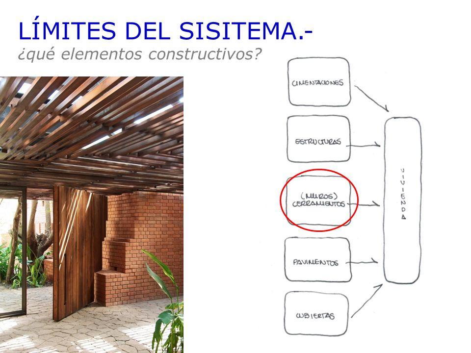 LÍMITES DEL SISITEMA.- ¿qué elementos constructivos?