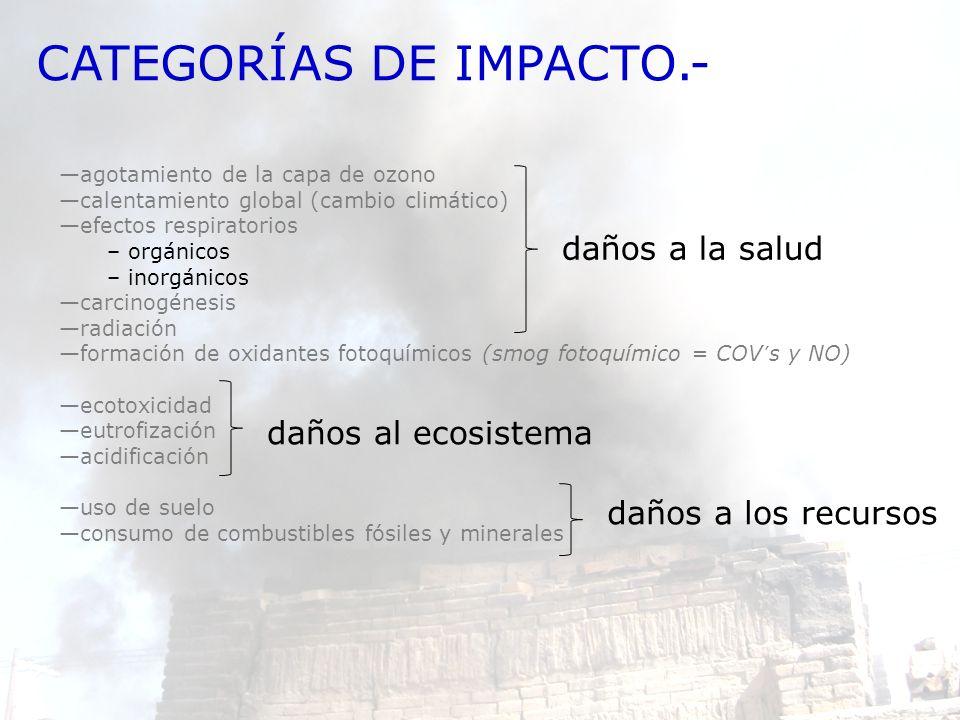 CATEGORÍAS DE IMPACTO.- agotamiento de la capa de ozono calentamiento global (cambio climático) efectos respiratorios – orgánicos – inorgánicos carcin