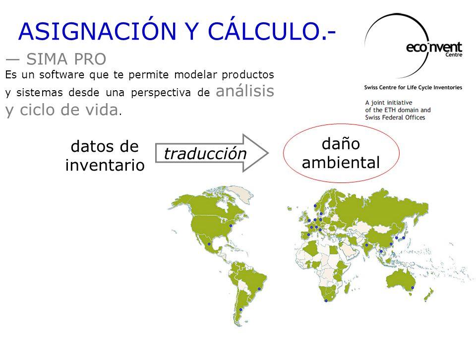 ASIGNACIÓN Y CÁLCULO.- SIMA PRO Es un software que te permite modelar productos y sistemas desde una perspectiva de análisis y ciclo de vida. daño amb