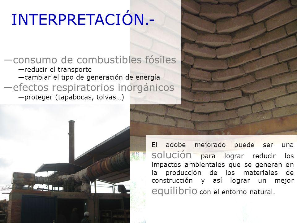 INTERPRETACIÓN.- consumo de combustibles fósiles reducir el transporte cambiar el tipo de generación de energía efectos respiratorios inorgánicos prot