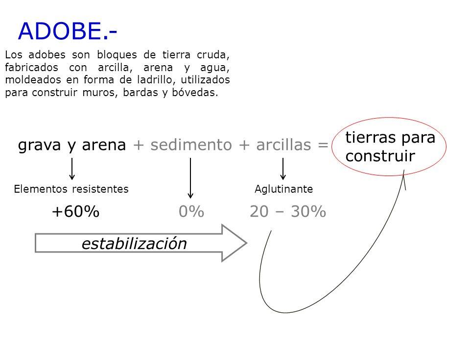 ADOBE.- Los adobes son bloques de tierra cruda, fabricados con arcilla, arena y agua, moldeados en forma de ladrillo, utilizados para construir muros,