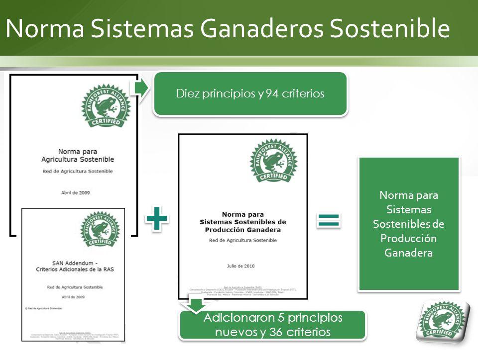 Norma Sistemas Ganaderos Sostenible Norma para Sistemas Sostenibles de Producción Ganadera Diez principios y 94 criterios Adicionaron 5 principios nue