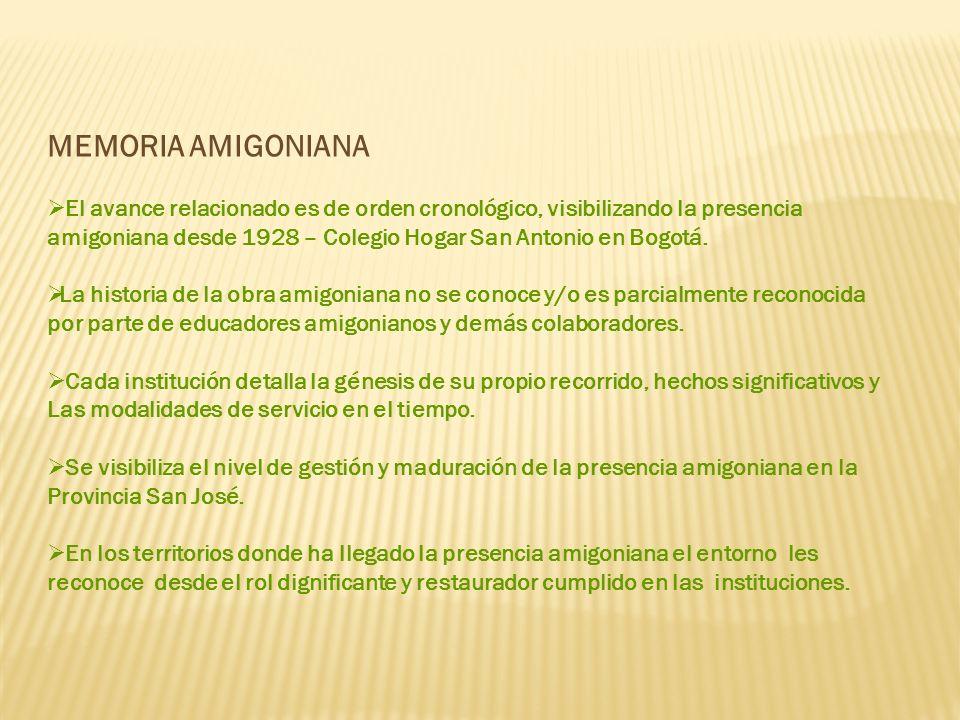 MEMORIA AMIGONIANA El avance relacionado es de orden cronológico, visibilizando la presencia amigoniana desde 1928 – Colegio Hogar San Antonio en Bogotá.