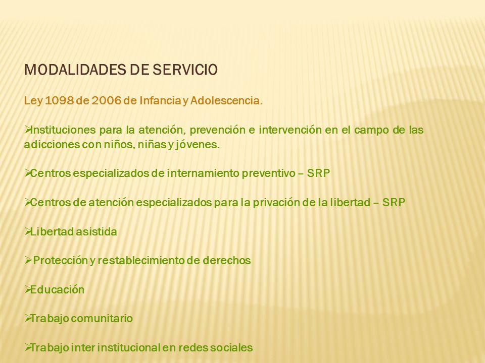 MODALIDADES DE SERVICIO Ley 1098 de 2006 de Infancia y Adolescencia.