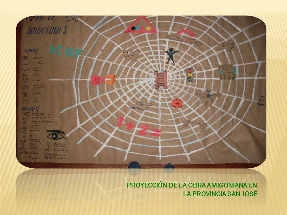 PROYECCIÓN DE LA OBRA AMIGONIANA EN LA PROVINCIA SAN JOSÉ