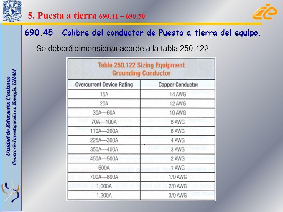 Unidad de Educación Continua Centro de Investigación en Energía, UNAM 690.45 Calibre del conductor de Puesta a tierra del equipo. Se deberá dimensiona