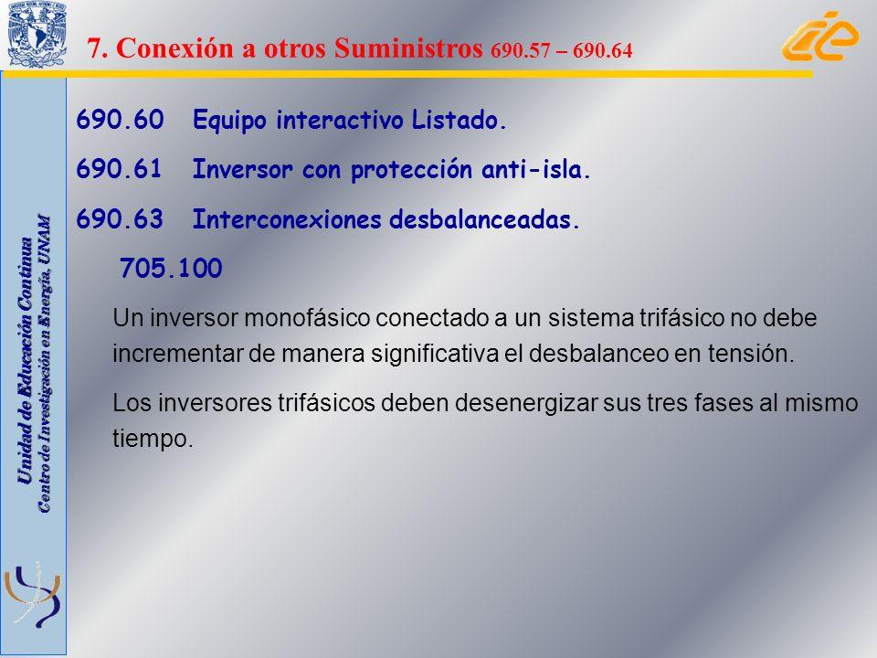 Unidad de Educación Continua Centro de Investigación en Energía, UNAM 690.60 Equipo interactivo Listado. 690.61 Inversor con protección anti-isla. 690