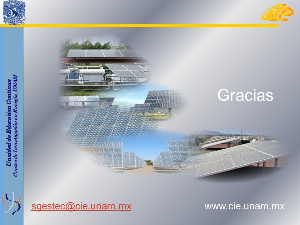 Unidad de Educación Continua Centro de Investigación en Energía, UNAM Unaided de Education Continua Unaided de Education Continua Centro de Investigac