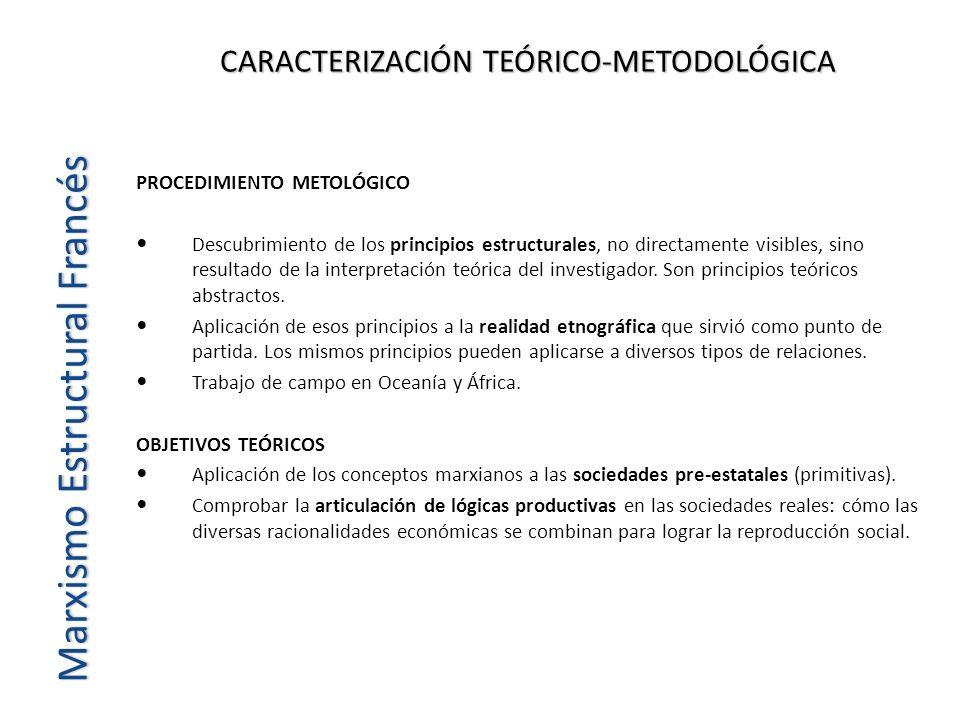 CARACTERIZACIÓN TEÓRICO-METODOLÓGICA PROCEDIMIENTO METOLÓGICO Descubrimiento de los principios estructurales, no directamente visibles, sino resultado