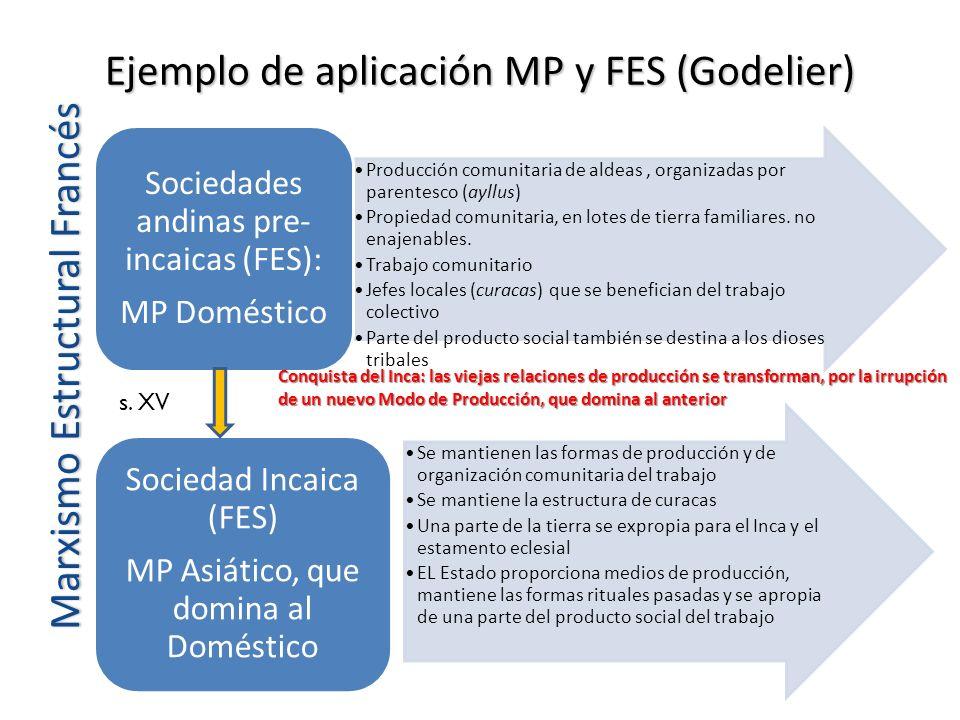 Ejemplo de aplicación MP y FES (Godelier) Marxismo Estructural Francés Producción comunitaria de aldeas, organizadas por parentesco (ayllus) Propiedad