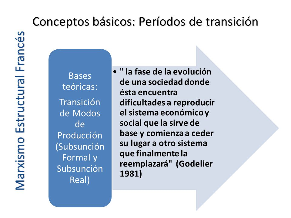 Conceptos básicos: Períodos de transición Marxismo Estructural Francés