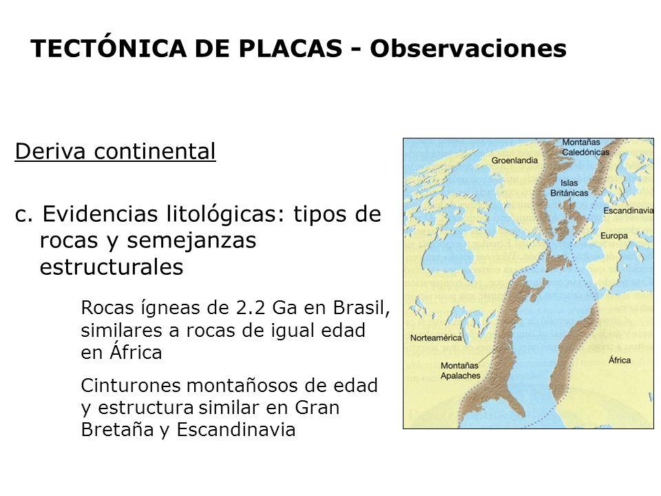 Deriva continental c. Evidencias litológicas: tipos de rocas y semejanzas estructurales Rocas ígneas de 2.2 Ga en Brasil, similares a rocas de igual e