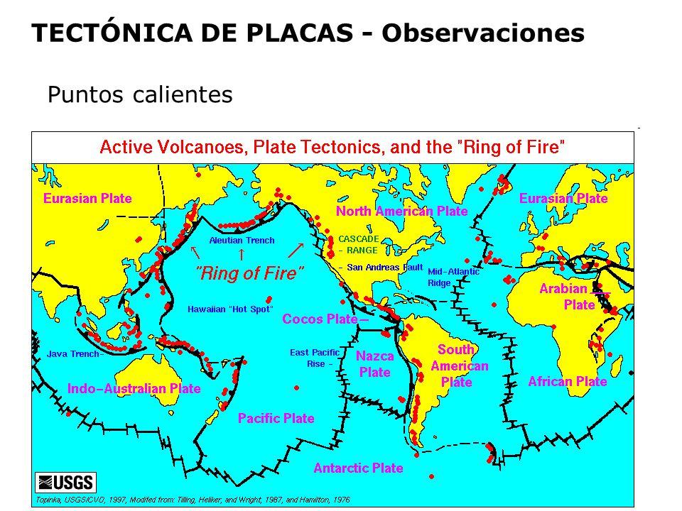 Puntos calientes TECTÓNICA DE PLACAS - Observaciones