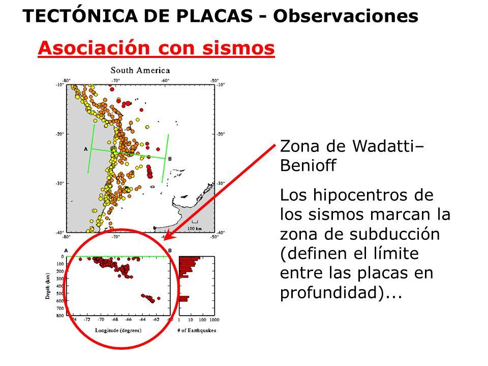 Zona de Wadatti– Benioff Los hipocentros de los sismos marcan la zona de subducción (definen el límite entre las placas en profundidad)... Asociación