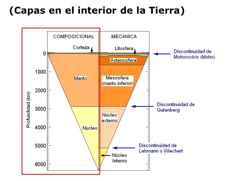 División según la composición química Resultado de la diferenciación química durante la evolución de la Tierra, 100 Ma después de su formación (~4.5 Ga).