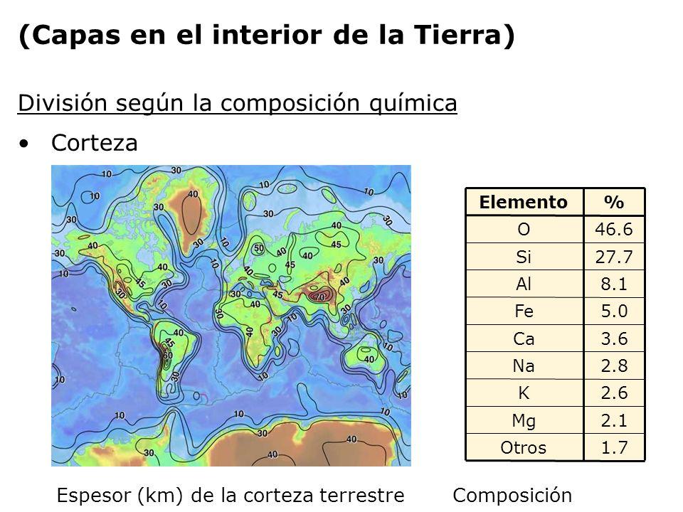(Capas en el interior de la Tierra) División según la composición química Corteza Espesor (km) de la corteza terrestreComposición 1.7Otros 2.1Mg 2.6K