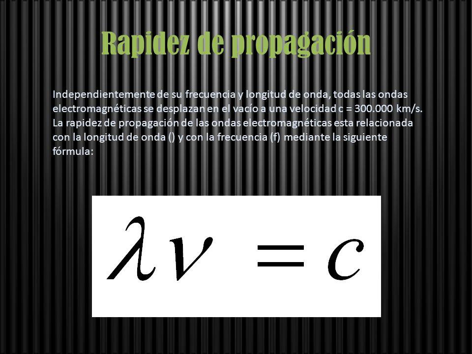 Rapidez de propagación Independientemente de su frecuencia y longitud de onda, todas las ondas electromagnéticas se desplazan en el vacío a una veloci