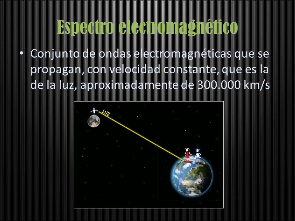 Espectro electromagnético Conjunto de ondas electromagnéticas que se propagan, con velocidad constante, que es la de la luz, aproximadamente de 300.00