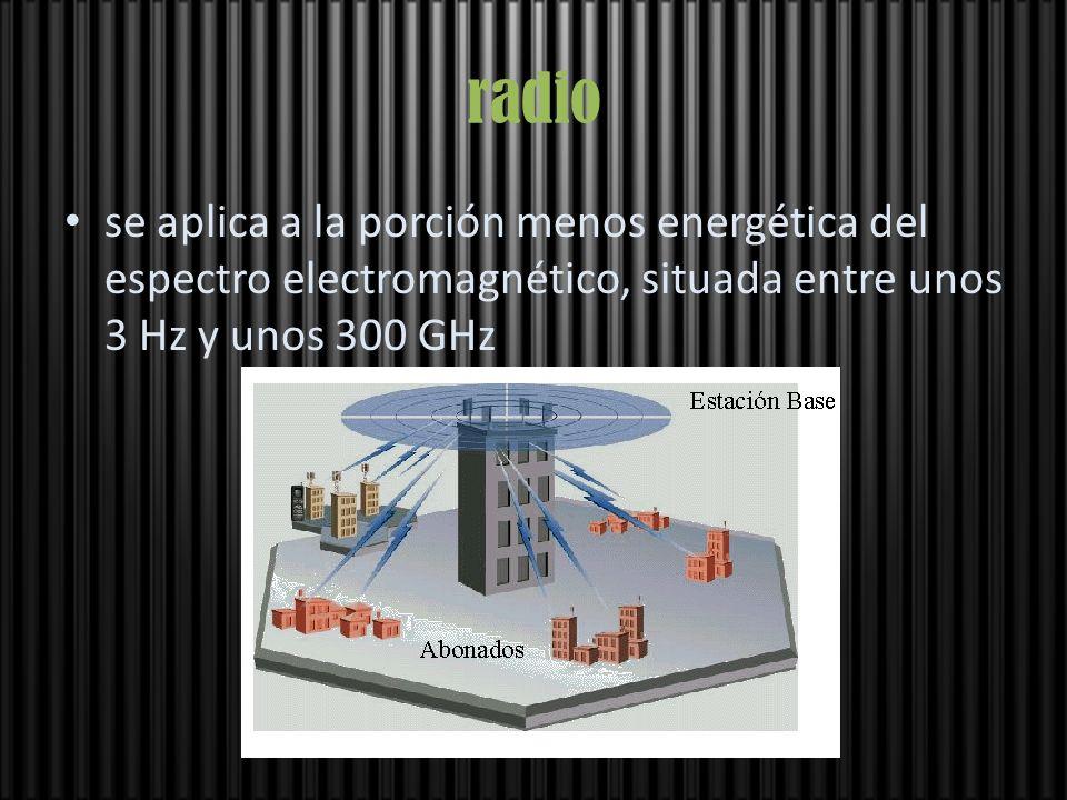 radio se aplica a la porción menos energética del espectro electromagnético, situada entre unos 3 Hz y unos 300 GHz