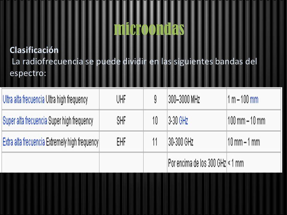 Clasificación La radiofrecuencia se puede dividir en las siguientes bandas del espectro: microondas