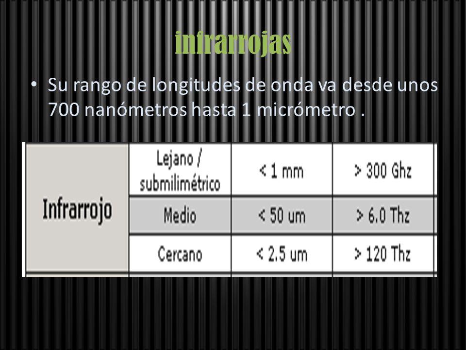infrarrojas Su rango de longitudes de onda va desde unos 700 nanómetros hasta 1 micrómetro.