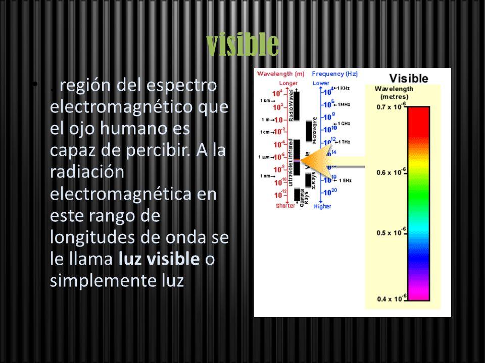 visible. región del espectro electromagnético que el ojo humano es capaz de percibir. A la radiación electromagnética en este rango de longitudes de o