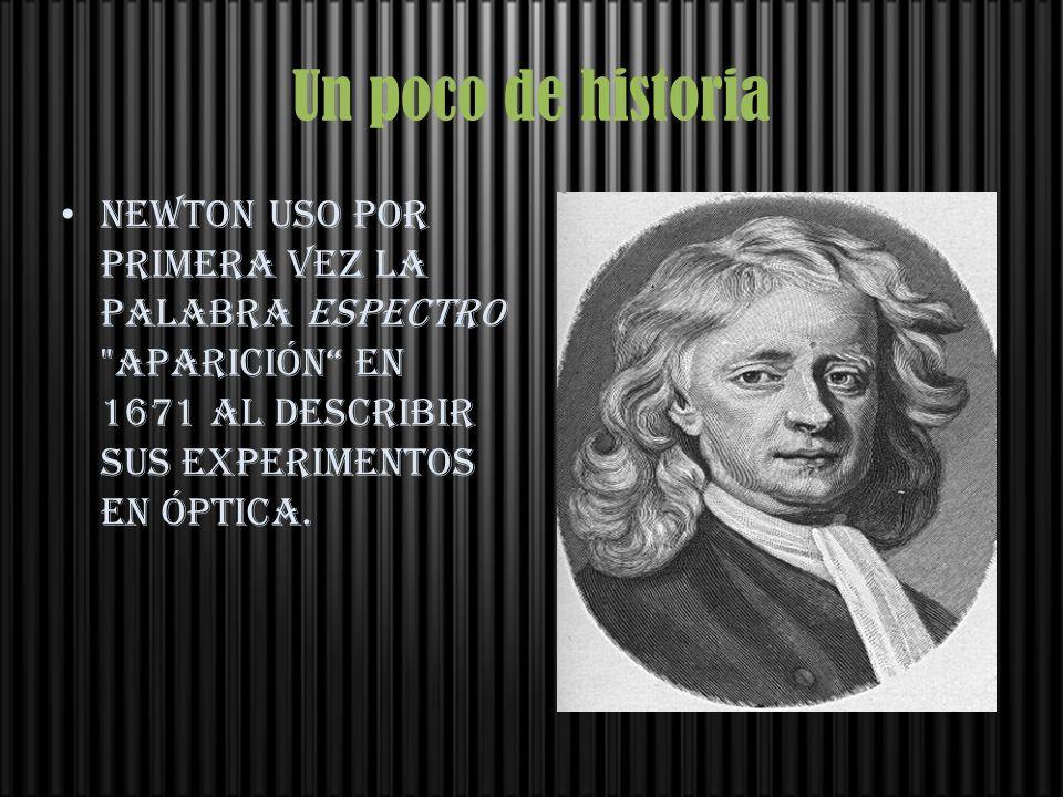 Un poco de historia Newton uso por primera vez la palabra espectro