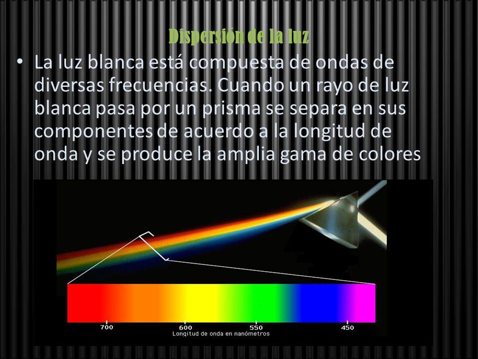 La luz blanca está compuesta de ondas de diversas frecuencias. Cuando un rayo de luz blanca pasa por un prisma se separa en sus componentes de acuerdo