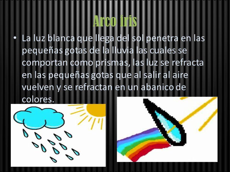 Arco iris La luz blanca que llega del sol penetra en las pequeñas gotas de la lluvia las cuales se comportan como prismas, las luz se refracta en las