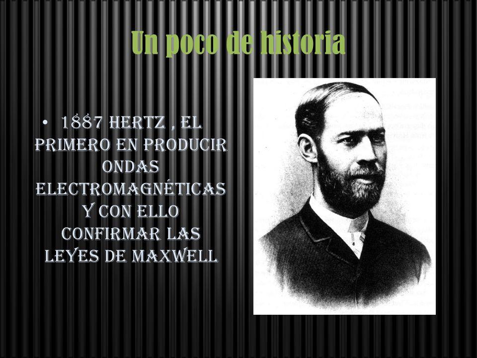 Un poco de historia 1887 HERTZ, el primero en producir ondas electromagnéticas y con ello confirmar las leyes de Maxwell