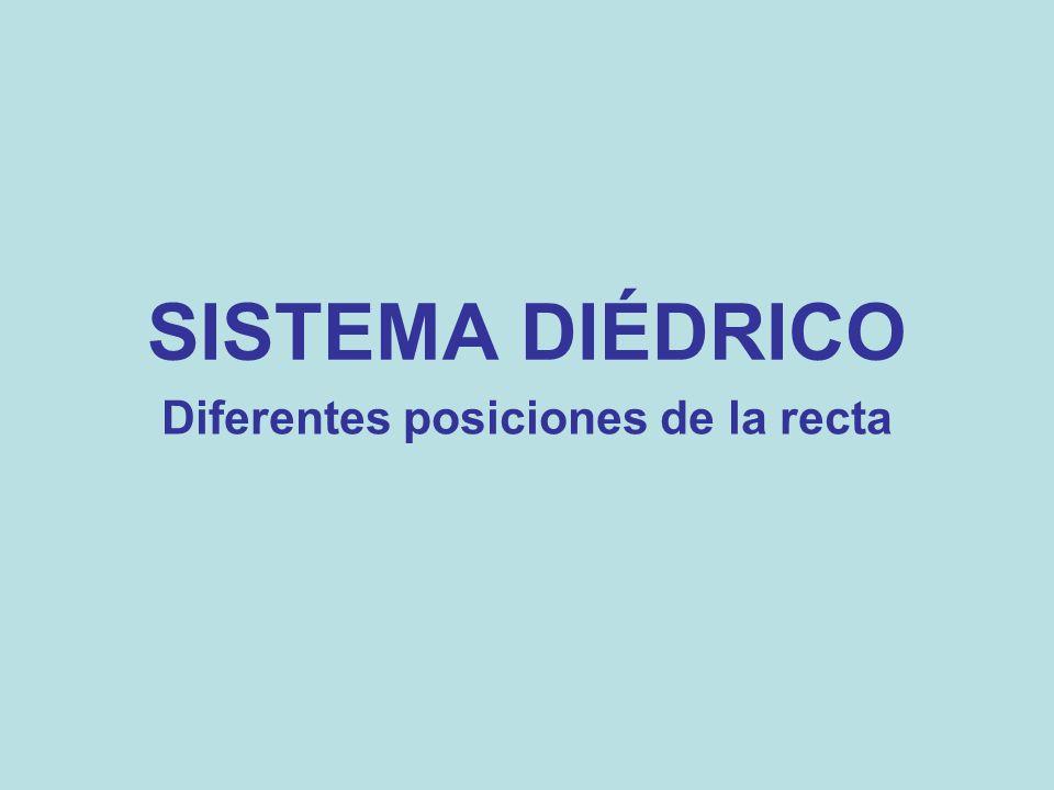 SISTEMA DIÉDRICO Diferentes posiciones de la recta