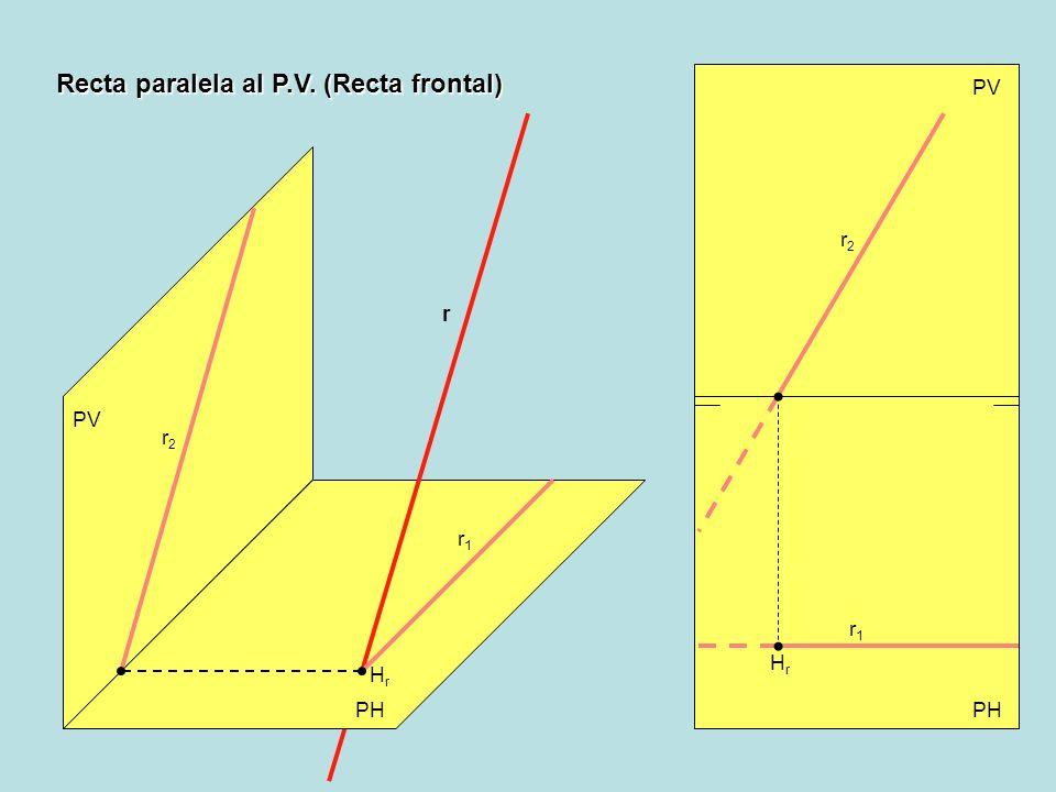 Recta paralela al P.V. (Recta frontal) PV PH PV HrHr r2r2 r1r1 r r1r1 r2r2 HrHr