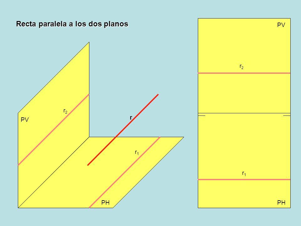 Recta paralela al P.P. (Recta de perfil) PV PH PV HsHs s2s2 VsVs s1s1 s s1s1 s2s2 VsVs HsHs