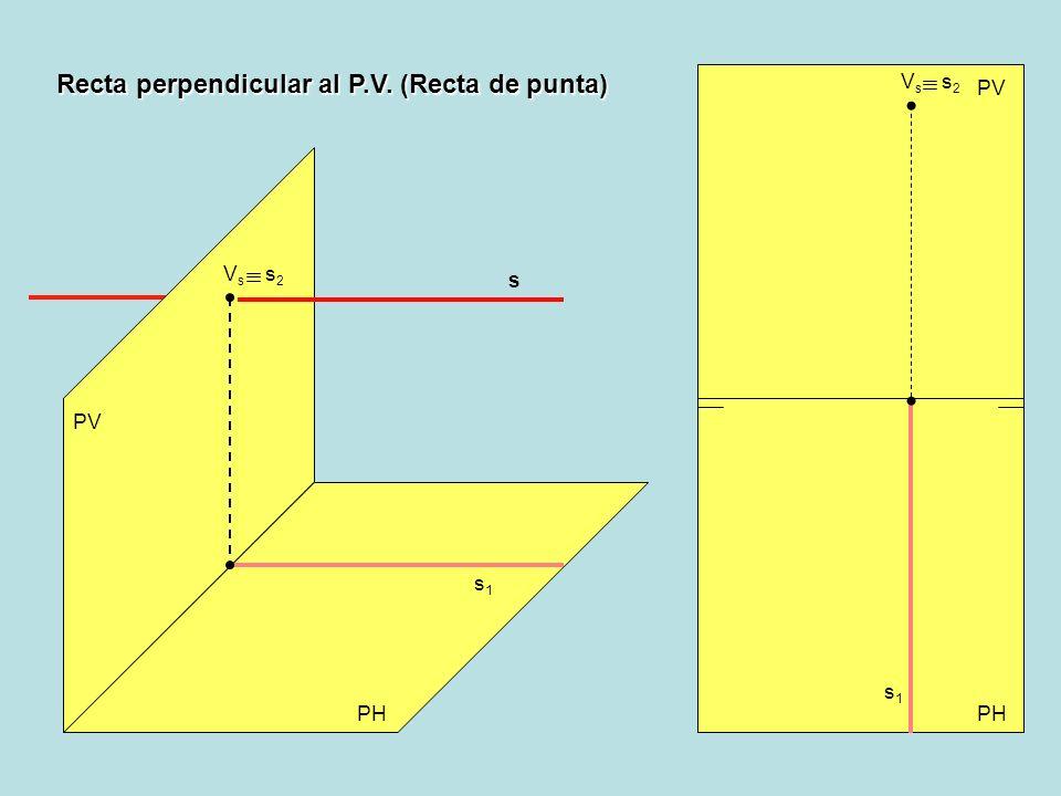 PH PV s2s2 VsVs s1s1 s s1s1 s2s2 VsVs Recta perpendicular al P.V. (Recta de punta)