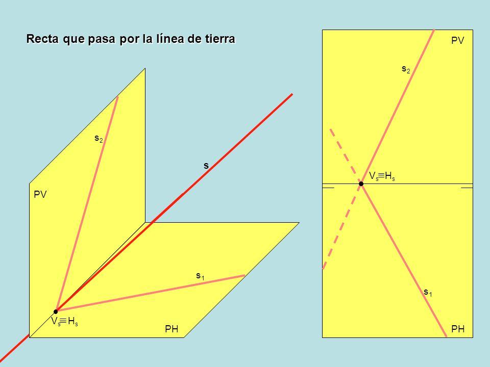 Recta que pasa por la línea de tierra PV PH PV HsHs s2s2 VsVs s1s1 s s1s1 s2s2 VsVs HsHs