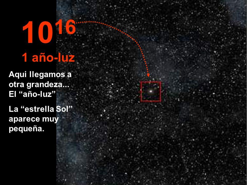 El Sol pasa a ser una pequeña estrella en medio de otras miles... 10 15 1 trillón de km