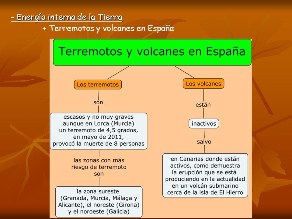 - Energía interna de la Tierra + Terremotos y volcanes en España