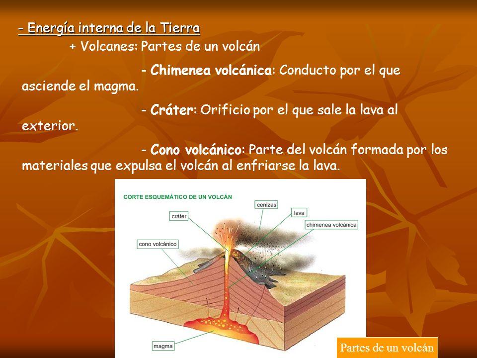 - Energía interna de la Tierra + Volcanes: Partes de un volcán - Chimenea volcánica: Conducto por el que asciende el magma. - Cráter: Orificio por el