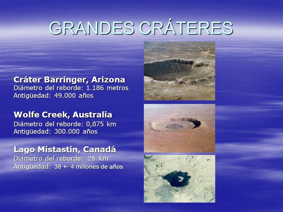 Manicouagan, Canadá Manicouagan, Canadá Diámetro del reborde: ~100 km Antigüedad: 212 +- 1 millones de años Lagos Clearwater, Canadá Lagos Clearwater, Canadá Diámetro del reborde: 32 km Diámetro del reborde: 22 km Antigüedad: 290 + - 20 millones de años Deep Bay, Saskatchewan, Canadá Diámetro del reborde: 13 km Deep Bay, Saskatchewan, Canadá Diámetro del reborde: 13 km Antigüedad: 100 +- 50 millones de años