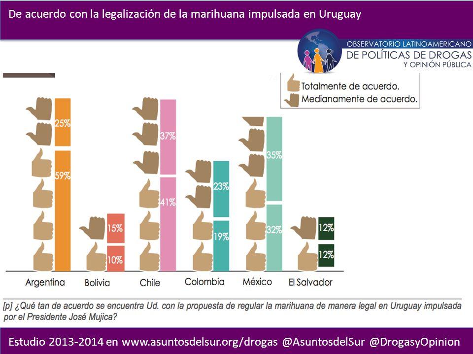 Estudio 2013-2014 en www.asuntosdelsur.org/drogas @AsuntosdelSur @DrogasyOpinion Relación uso de marihuana/delitos, 2012 y 2013