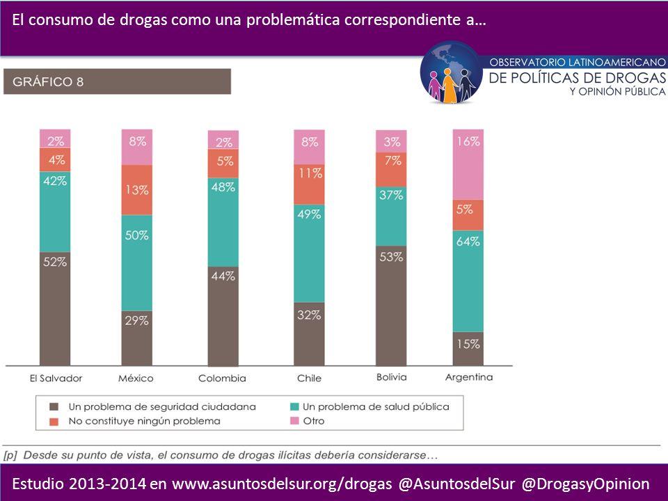 Estudio 2013-2014 en www.asuntosdelsur.org/drogas @AsuntosdelSur @DrogasyOpinion El consumo de drogas como una problemática correspondiente a…