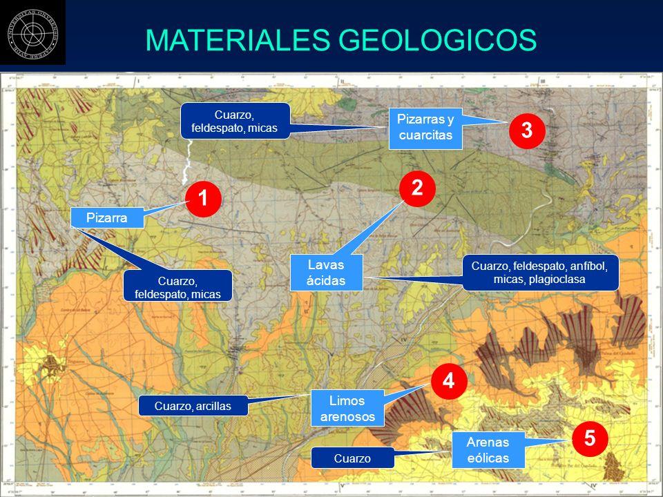 MATERIALES GEOLOGICOS 2 4 3 5 1 Pizarra Lavas ácidas Pizarras y cuarcitas Limos arenosos Arenas eólicas Cuarzo, feldespato, micas Cuarzo Cuarzo, arcil