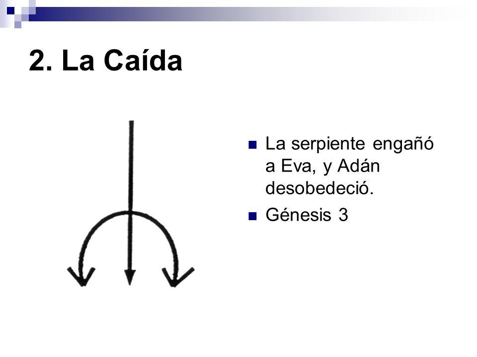 2. La Caída La serpiente engañó a Eva, y Adán desobedeció. Génesis 3