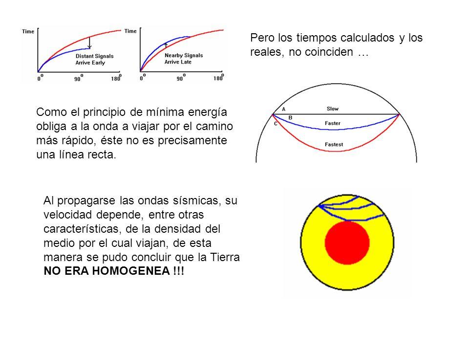 Como el principio de mínima energía obliga a la onda a viajar por el camino más rápido, éste no es precisamente una línea recta. Pero los tiempos calc