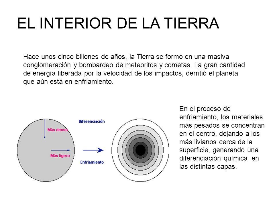 Entonces, el rayo incide con una cierta velocidad y ángulo la interfaz, si la velocidad del medio siguiente es mayor que la del medio anterior, el ángulo de salida del rayo refractado será menor que el ángulo incidente.