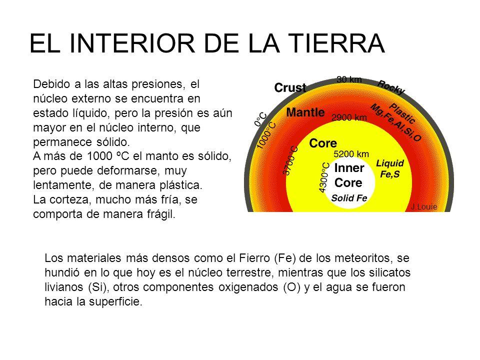 Los materiales más densos como el Fierro (Fe) de los meteoritos, se hundió en lo que hoy es el núcleo terrestre, mientras que los silicatos livianos (