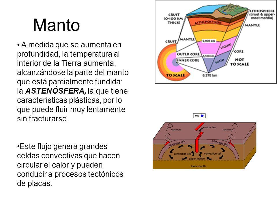 Manto A medida que se aumenta en profundidad, la temperatura al interior de la Tierra aumenta, alcanzándose la parte del manto que está parcialmente f