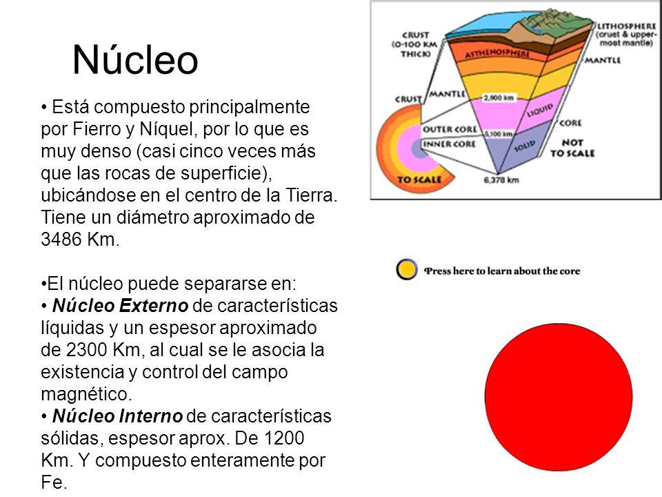 Núcleo Está compuesto principalmente por Fierro y Níquel, por lo que es muy denso (casi cinco veces más que las rocas de superficie), ubicándose en el